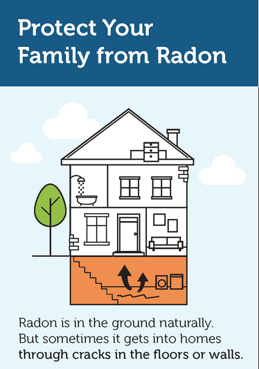 Radon Protect Home 021419